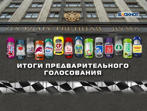 Предварительное голосование подарило россиянам четырехпартийную Государственную думу